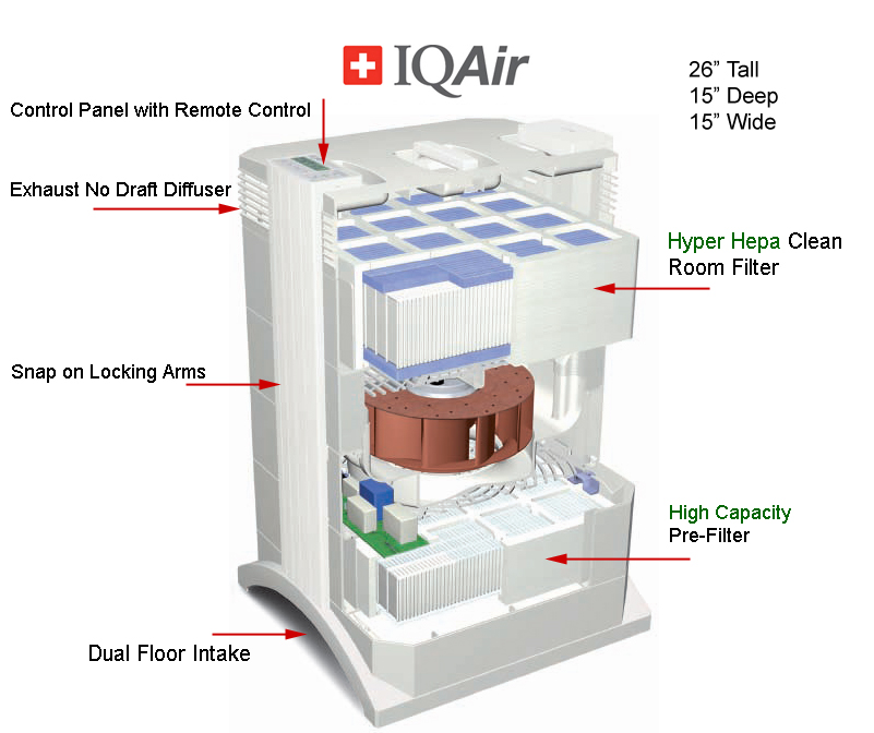 Image Result For Iq Air Health Pro Plus